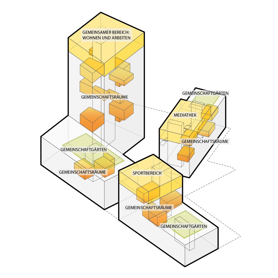 Postareal Böblingen: Diverse spaces for living together (Credits: Gutiérrez - De la Fuente Arquitectos / UTA Architekten und Stadtplaner)